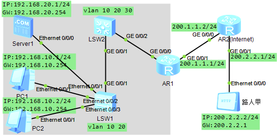 eNSP实例:实现内网可以访问外网,外网可以访问内网WEB服务器